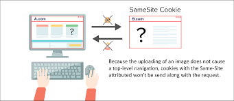 enable samesite cookies in apache web server