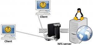 install nfs server and client in centOS