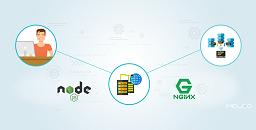 serve static files on nodejs using nginx