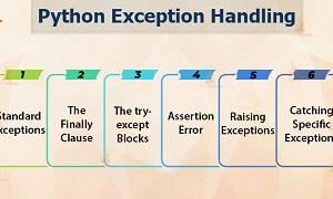 raise exception in python