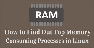 top cpu consuming process in linux