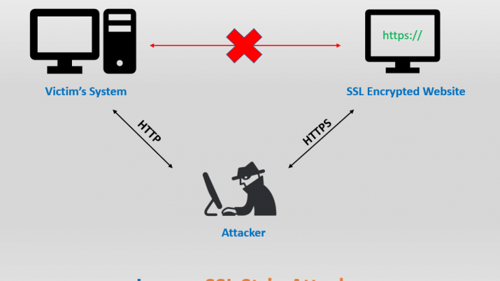 disable http strict transport security policy