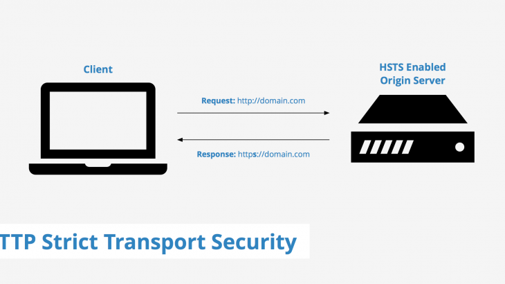 enable http strict transport security policy in apache