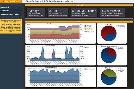 monitor apache server status