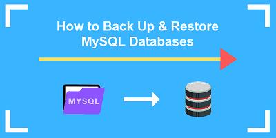 shell script to backup mysql database