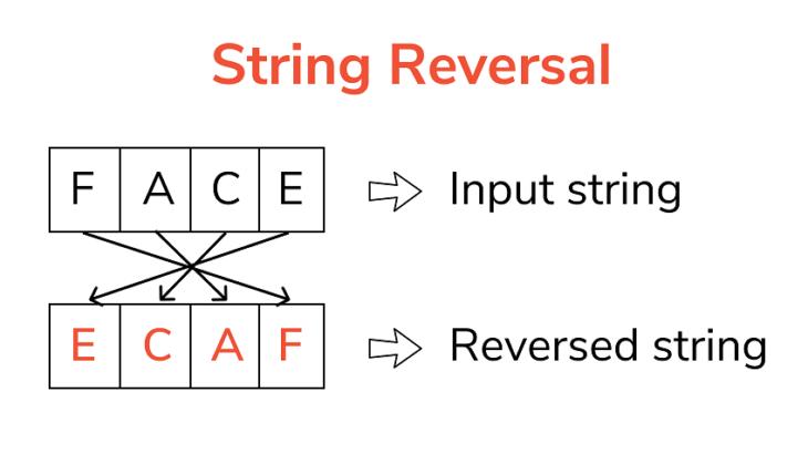 reverse string in ;ython